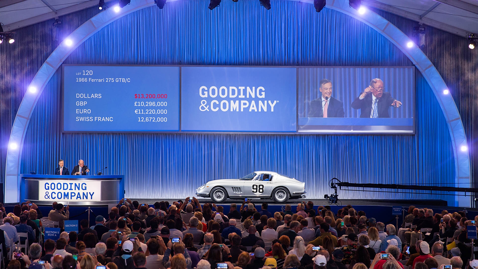 Saturday Night Fever: RM and Gooding take two-day Monterey gross to $266m