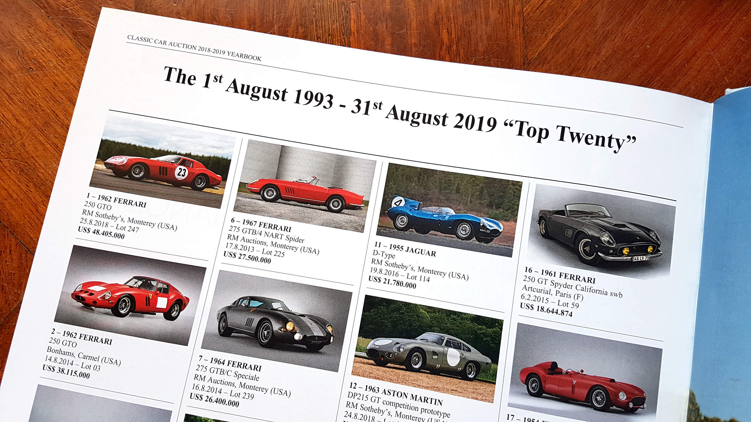 12 months in the making: Classic Car Auction Yearbook 2018-2019