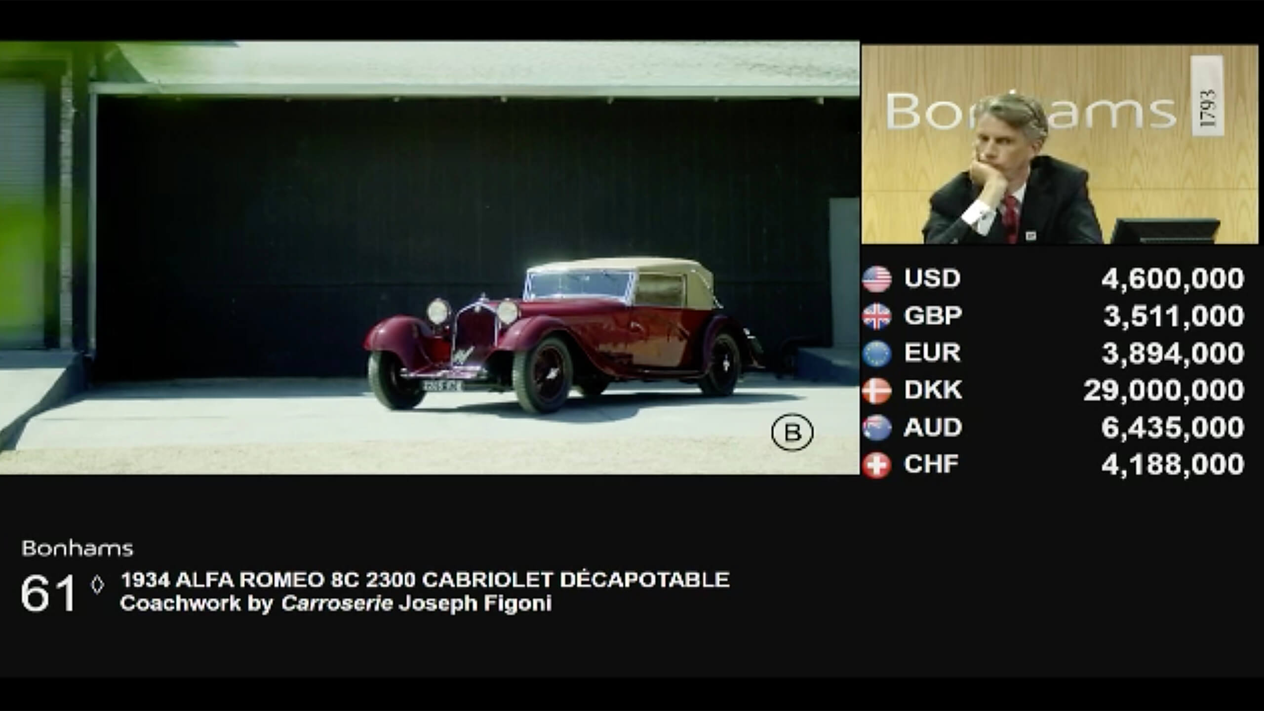 $12.5m for Bonhams at its 2020 Quail Motorcar auction